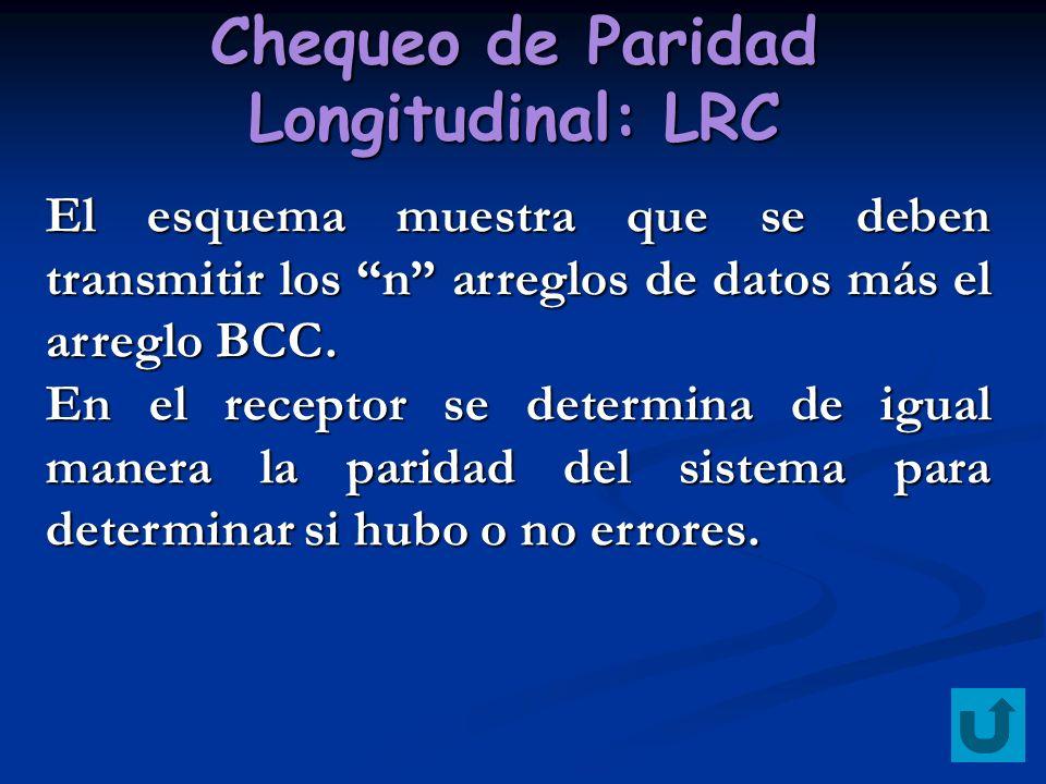 Chequeo de Paridad Longitudinal: LRC El esquema muestra que se deben transmitir los n arreglos de datos más el arreglo BCC. En el receptor se determin