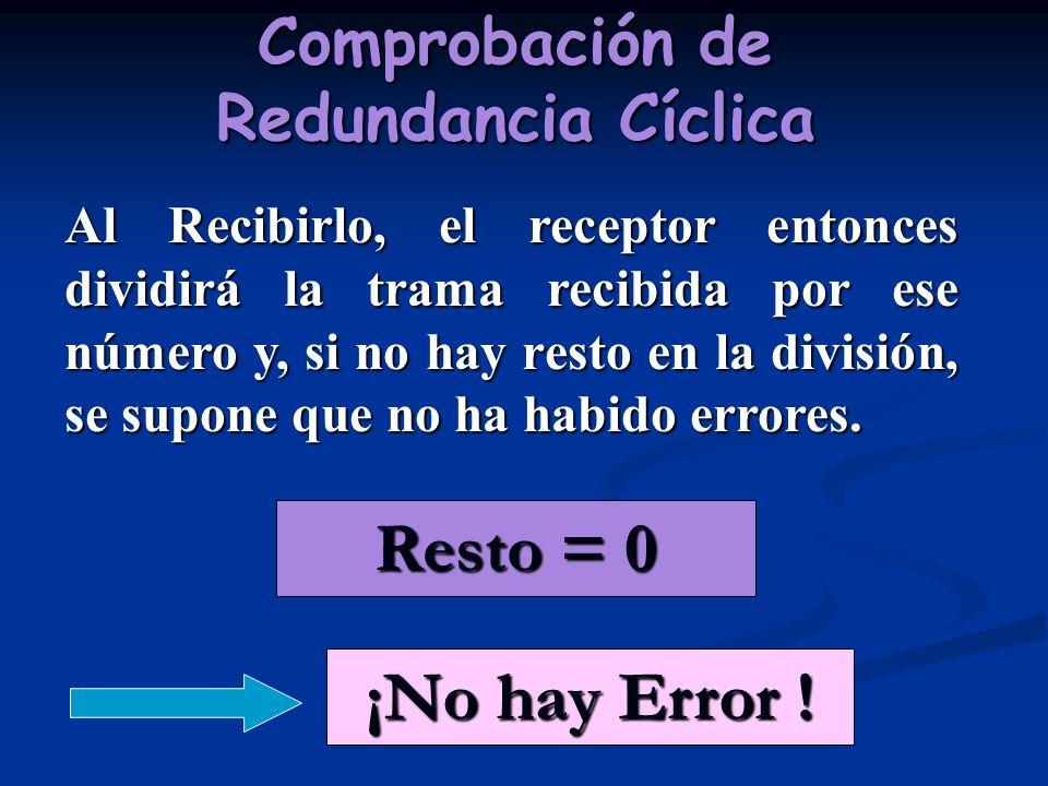 Comprobación de Redundancia Cíclica Al Recibirlo, el receptor entonces dividirá la trama recibida por ese número y, si no hay resto en la división, se