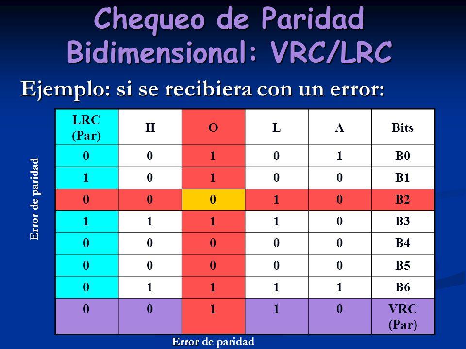 Chequeo de Paridad Bidimensional: VRC/LRC Ejemplo: si se recibiera con un error: LRC (Par) HOLABits 00101B0 10100B1 00010B2 11110B3 00000B4 00000B5 01