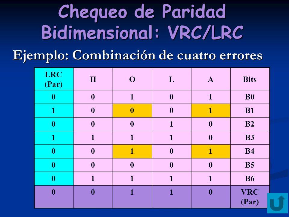 Chequeo de Paridad Bidimensional: VRC/LRC Ejemplo: Combinación de cuatro errores LRC (Par) HOLABits 00101B0 10001B1 00010B2 11110B3 00101B4 00000B5 01