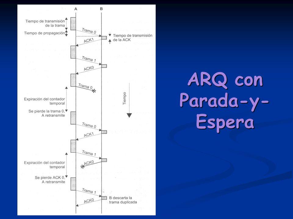 ARQ con Parada-y- Espera