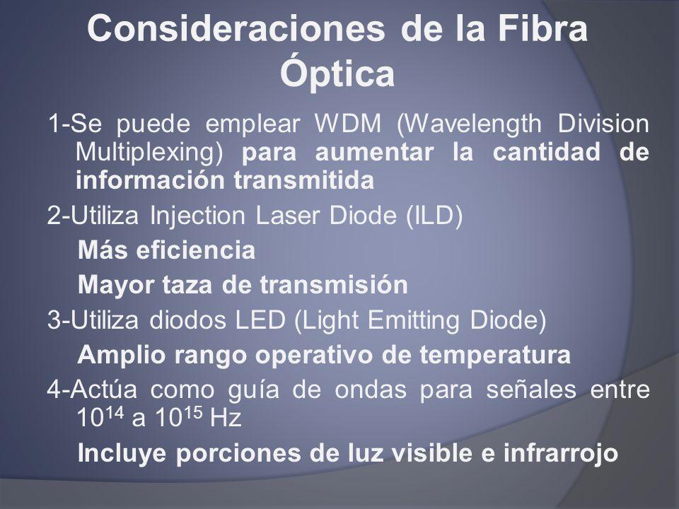 Consideraciones de la Fibra Óptica 1-Se puede emplear WDM (Wavelength Division Multiplexing) para aumentar la cantidad de información transmitida 2-Ut