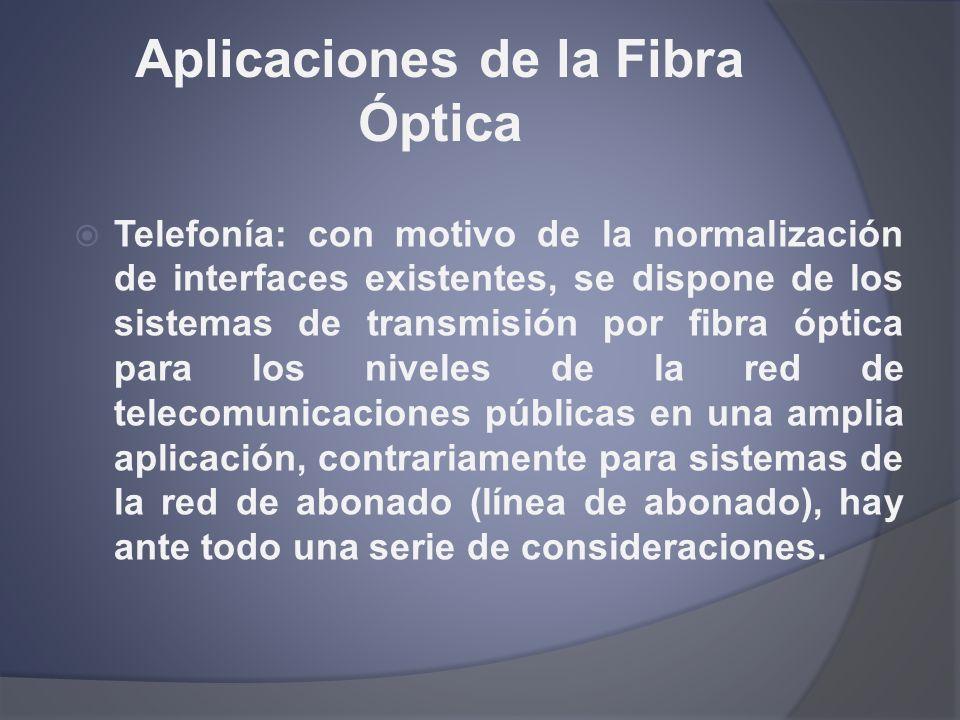 Aplicaciones de la Fibra Óptica Telefonía: con motivo de la normalización de interfaces existentes, se dispone de los sistemas de transmisión por fibr