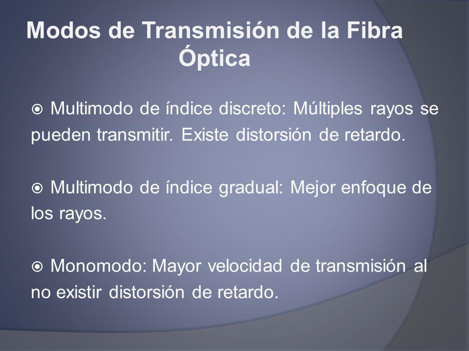 Multimodo de índice discreto: Múltiples rayos se pueden transmitir. Existe distorsión de retardo. Multimodo de índice gradual: Mejor enfoque de los ra