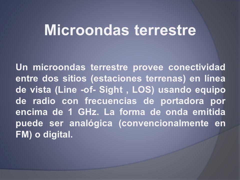 Microondas terrestre Un microondas terrestre provee conectividad entre dos sitios (estaciones terrenas) en línea de vista (Line -of- Sight, LOS) usand