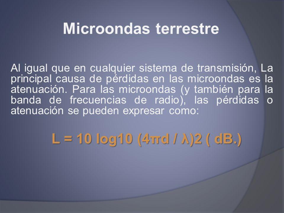 Microondas terrestre Al igual que en cualquier sistema de transmisión, La principal causa de pérdidas en las microondas es la atenuación. Para las mic