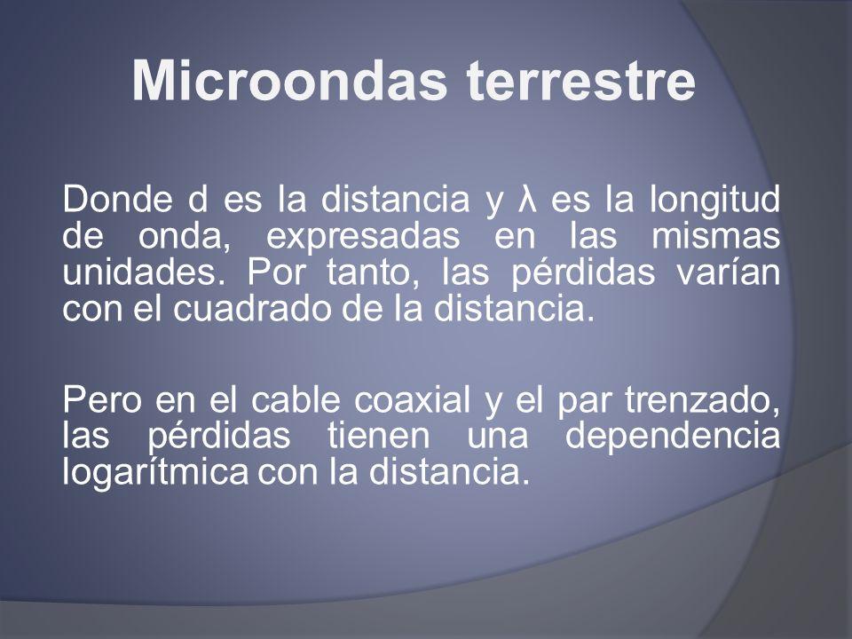 Microondas terrestre Donde d es la distancia y λ es la longitud de onda, expresadas en las mismas unidades. Por tanto, las pérdidas varían con el cuad