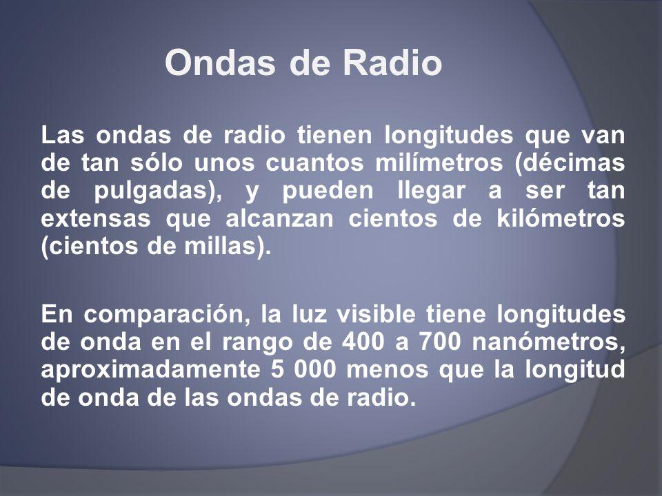 Ondas de Radio Las ondas de radio tienen longitudes que van de tan sólo unos cuantos milímetros (décimas de pulgadas), y pueden llegar a ser tan exten