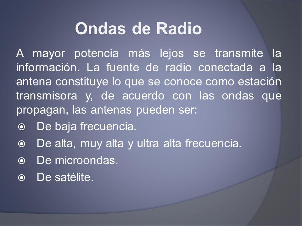 Ondas de Radio A mayor potencia más lejos se transmite la información. La fuente de radio conectada a la antena constituye lo que se conoce como estac