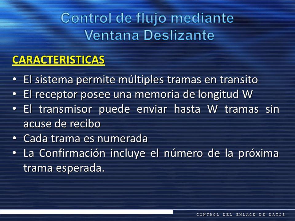 CARACTERISTICAS El sistema permite múltiples tramas en transito El sistema permite múltiples tramas en transito El receptor posee una memoria de longi