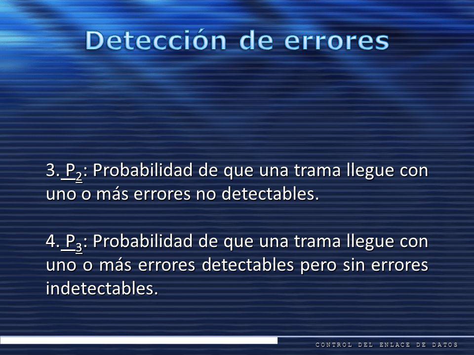3. P 2 : Probabilidad de que una trama llegue con uno o más errores no detectables. 4. P 3 : Probabilidad de que una trama llegue con uno o más errore