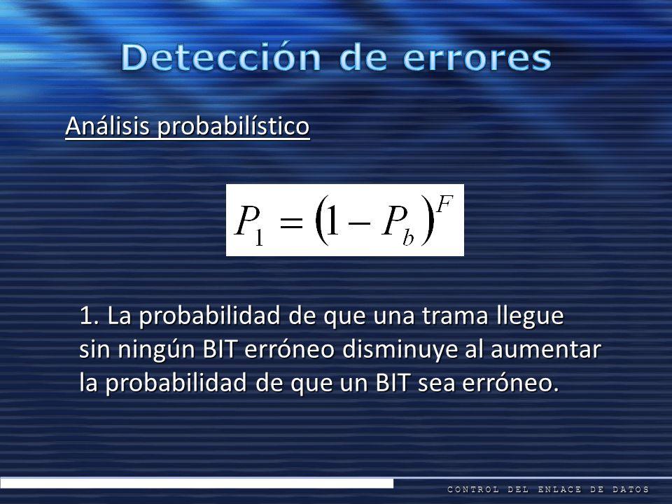 Análisis probabilístico 1. La probabilidad de que una trama llegue sin ningún BIT erróneo disminuye al aumentar la probabilidad de que un BIT sea erró