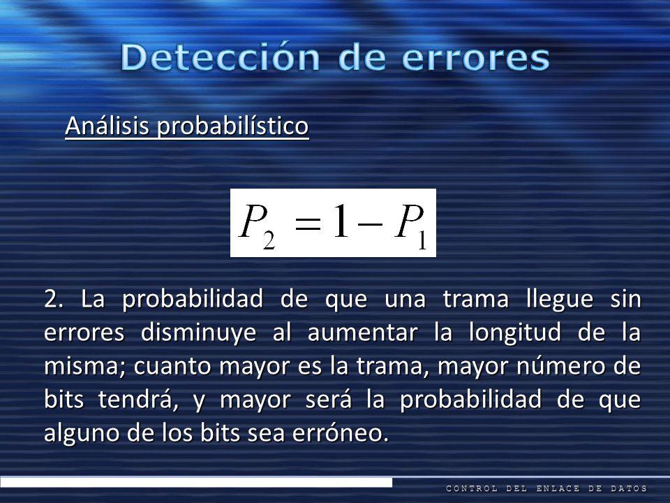 Análisis probabilístico 2. La probabilidad de que una trama llegue sin errores disminuye al aumentar la longitud de la misma; cuanto mayor es la trama