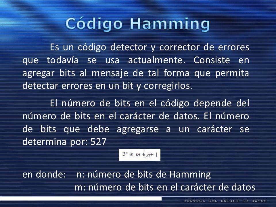 Es un código detector y corrector de errores que todavía se usa actualmente. Consiste en agregar bits al mensaje de tal forma que permita detectar err