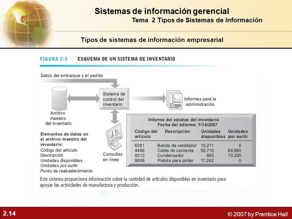 2.14 © 2007 by Prentice Hall Tipos de sistemas de información empresarial Sistemas de información gerencial Tema 2 Tipos de Sistemas de Información