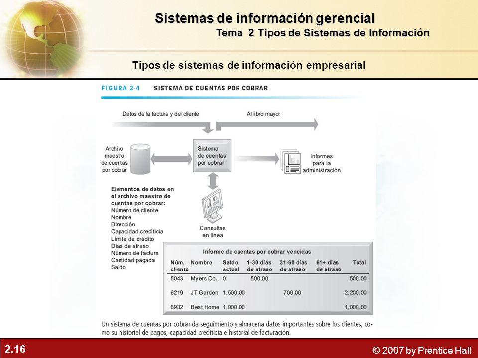 2.16 © 2007 by Prentice Hall Tipos de sistemas de información empresarial Sistemas de información gerencial Tema 2 Tipos de Sistemas de Información