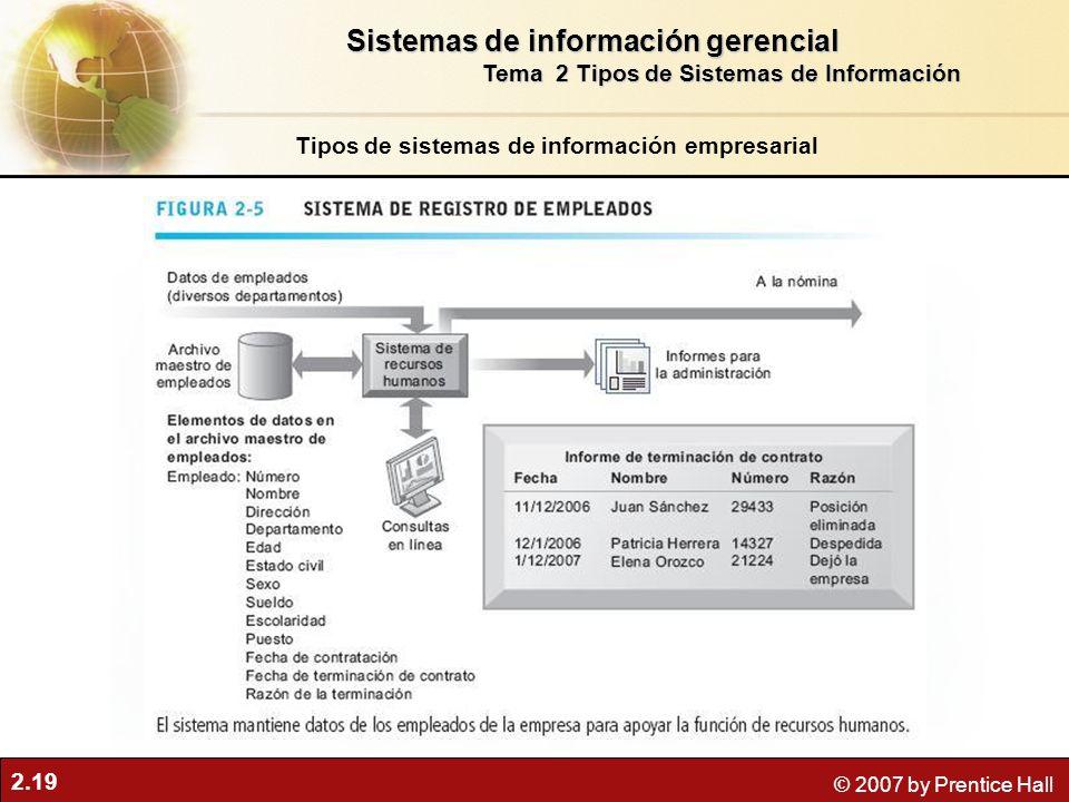 2.19 © 2007 by Prentice Hall Tipos de sistemas de información empresarial Sistemas de información gerencial Tema 2 Tipos de Sistemas de Información
