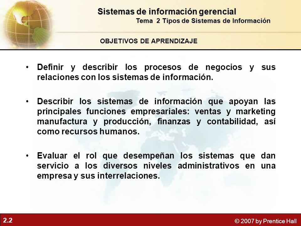 2.2 © 2007 by Prentice Hall OBJETIVOS DE APRENDIZAJE Sistemas de información gerencial Tema 2 Tipos de Sistemas de Información Definir y describir los procesos de negocios y sus relaciones con los sistemas de información.