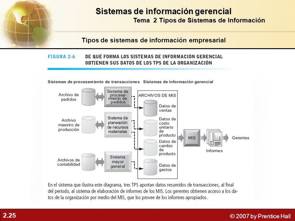 2.25 © 2007 by Prentice Hall Tipos de sistemas de información empresarial Sistemas de información gerencial Tema 2 Tipos de Sistemas de Información