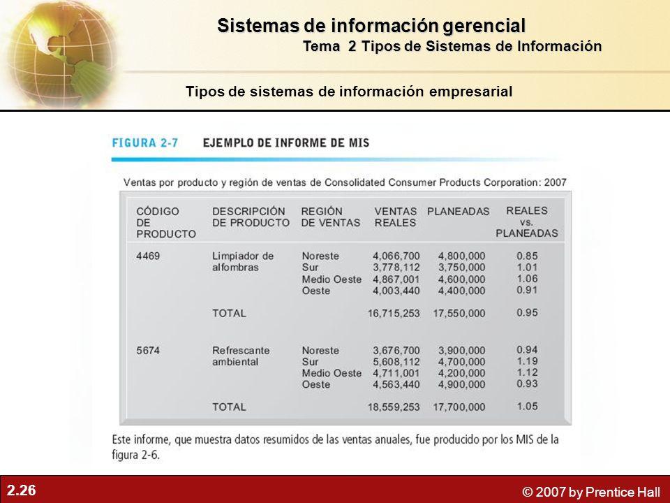 2.26 © 2007 by Prentice Hall Tipos de sistemas de información empresarial Sistemas de información gerencial Tema 2 Tipos de Sistemas de Información