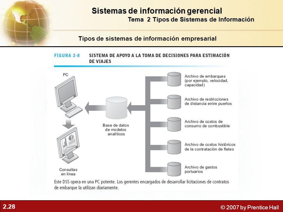 2.28 © 2007 by Prentice Hall Tipos de sistemas de información empresarial Sistemas de información gerencial Tema 2 Tipos de Sistemas de Información