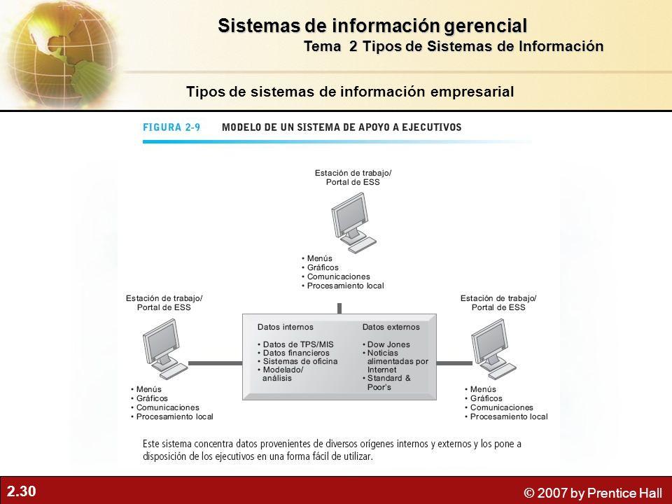 2.30 © 2007 by Prentice Hall Tipos de sistemas de información empresarial Sistemas de información gerencial Tema 2 Tipos de Sistemas de Información