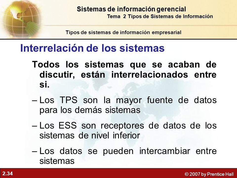 2.34 © 2007 by Prentice Hall Interrelación de los sistemas Todos los sistemas que se acaban de discutir, están interrelacionados entre si.