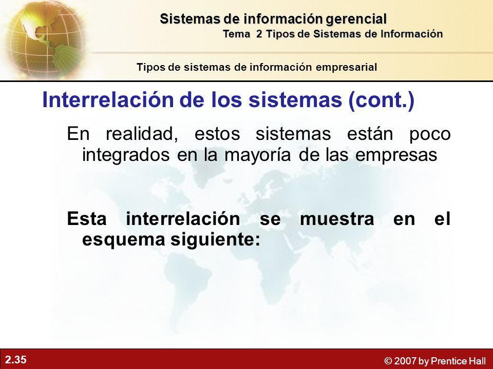 2.35 © 2007 by Prentice Hall Interrelación de los sistemas (cont.) En realidad, estos sistemas están poco integrados en la mayoría de las empresas Esta interrelación se muestra en el esquema siguiente: Tipos de sistemas de información empresarial Sistemas de información gerencial Tema 2 Tipos de Sistemas de Información