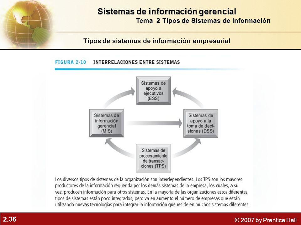 2.36 © 2007 by Prentice Hall Tipos de sistemas de información empresarial Sistemas de información gerencial Tema 2 Tipos de Sistemas de Información