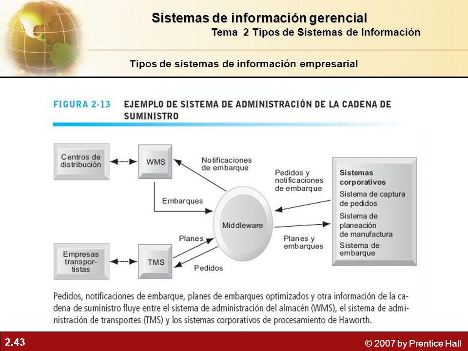 2.43 © 2007 by Prentice Hall Tipos de sistemas de información empresarial Sistemas de información gerencial Tema 2 Tipos de Sistemas de Información
