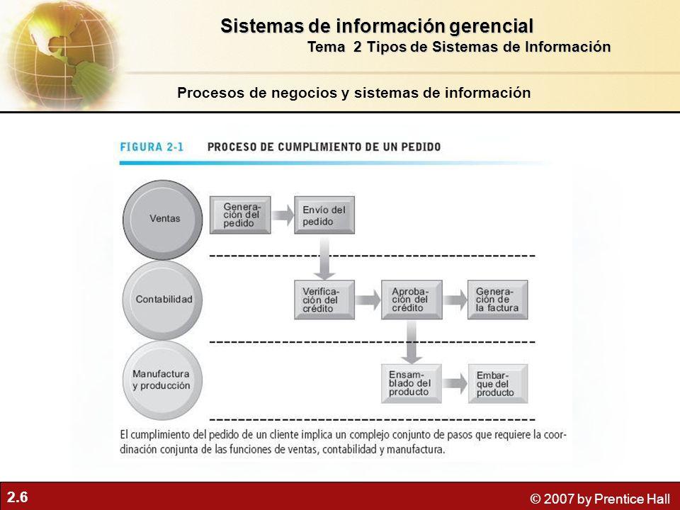 2.6 © 2007 by Prentice Hall Procesos de negocios y sistemas de información Sistemas de información gerencial Tema 2 Tipos de Sistemas de Información