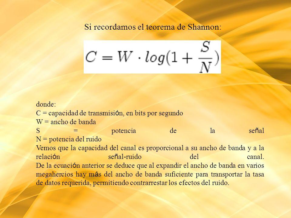 Si recordamos el teorema de Shannon: donde: C = capacidad de transmisi ó n, en bits por segundo W = ancho de banda S = potencia de la se ñ al N = pote