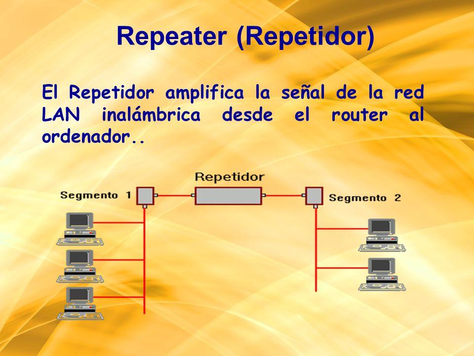 El Repetidor amplifica la señal de la red LAN inalámbrica desde el router al ordenador..