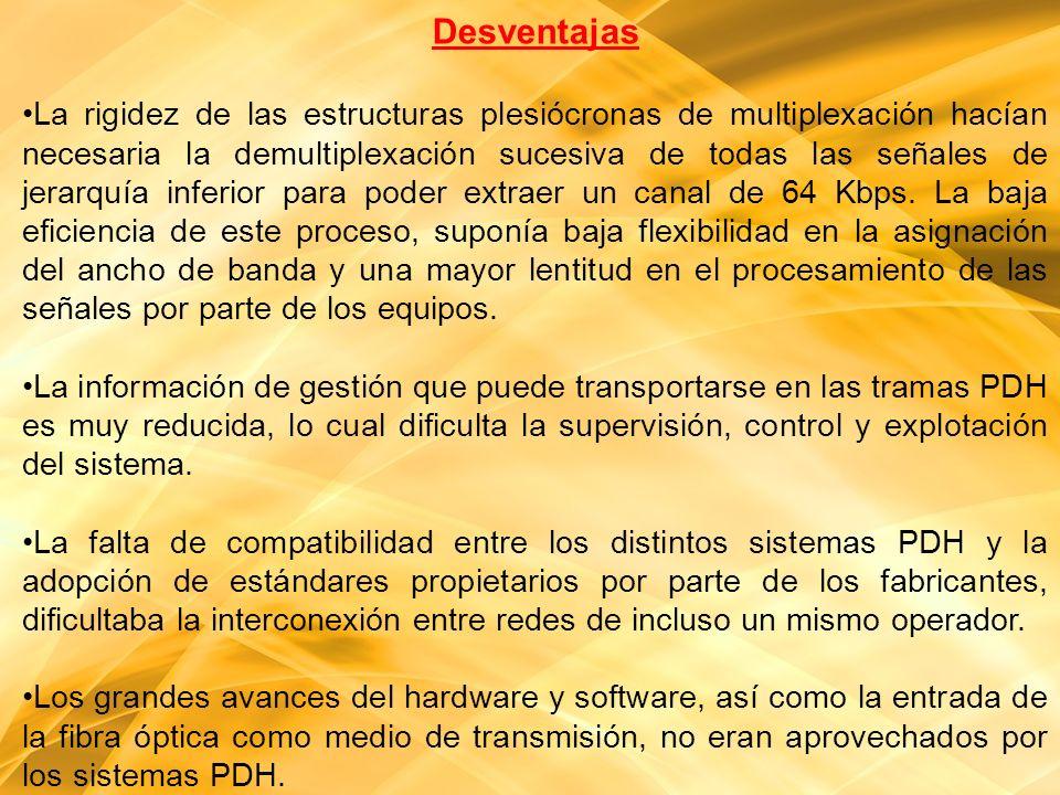 Modo de transferencia asincrónica (ATM).