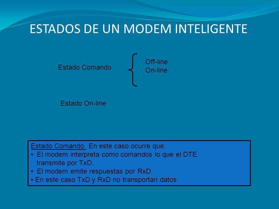 ESTADOS DE UN MODEM INTELIGENTE Estado On-line Estado Comando Off-line On-line Estado Comando. En este caso ocurre que: El modem interpreta como coman