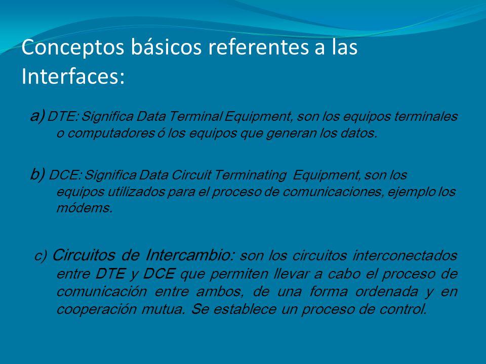 Conceptos básicos referentes a las Interfaces: a) DTE: Significa Data Terminal Equipment, son los equipos terminales o computadores ó los equipos que