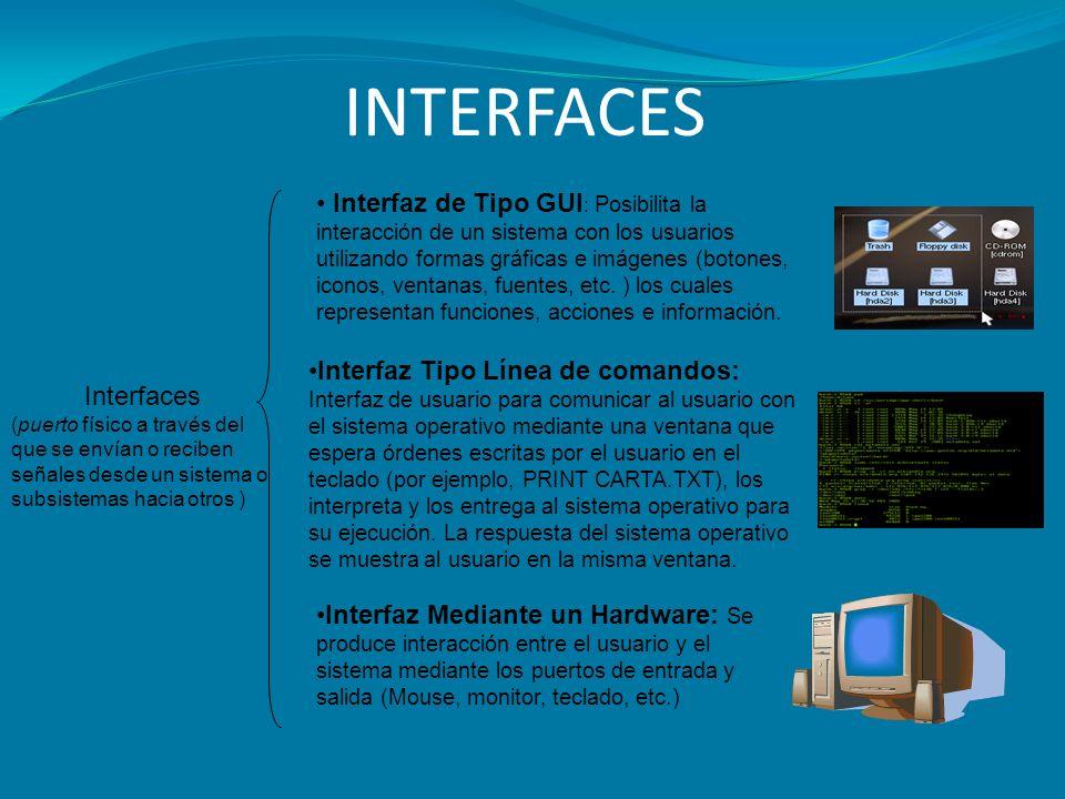 INTERFACES Interfaces (puerto físico a través del que se envían o reciben señales desde un sistema o subsistemas hacia otros ) Interfaz de Tipo GUI :