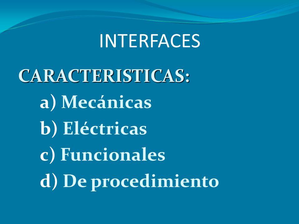 INTERFACES CARACTERISTICAS: a) Mecánicas b) Eléctricas c) Funcionales d) De procedimiento
