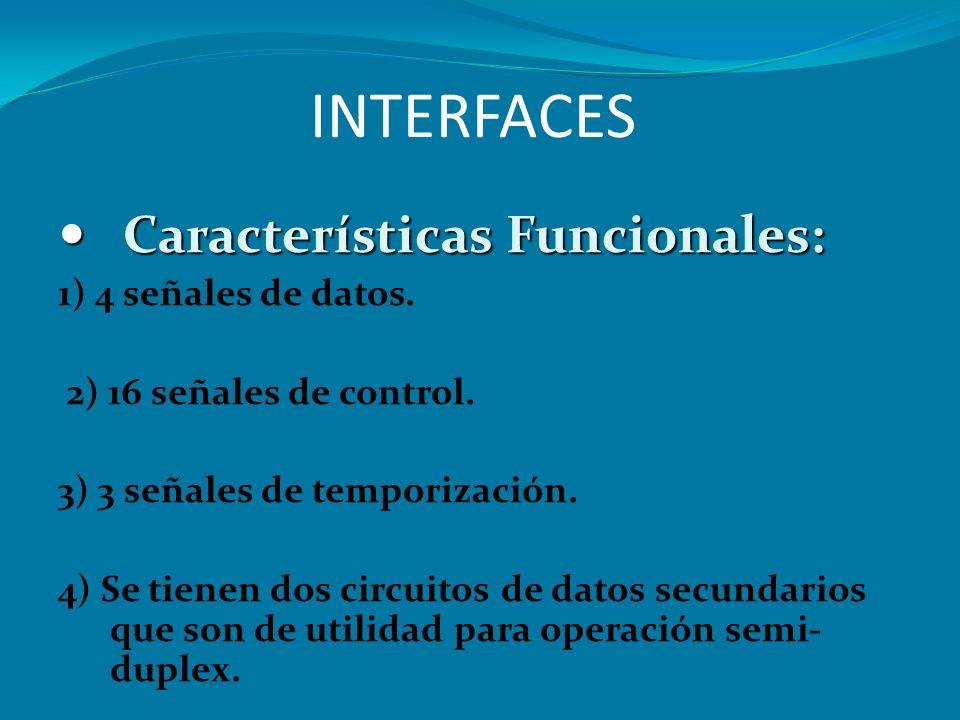 INTERFACES Características Funcionales: Características Funcionales: 1) 4 señales de datos. 2) 16 señales de control. 3) 3 señales de temporización. 4