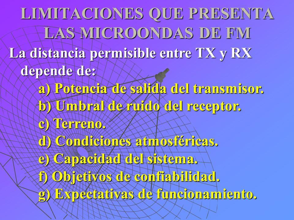LIMITACIONES QUE PRESENTA LAS MICROONDAS DE FM La distancia permisible entre TX y RX depende de: a) Potencia de salida del transmisor. b) Umbral de ru
