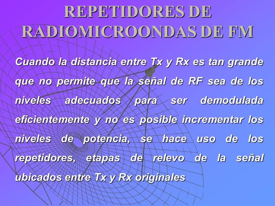 REPETIDORES DE RADIOMICROONDAS DE FM Cuando la distancia entre Tx y Rx es tan grande que no permite que la señal de RF sea de los niveles adecuados pa