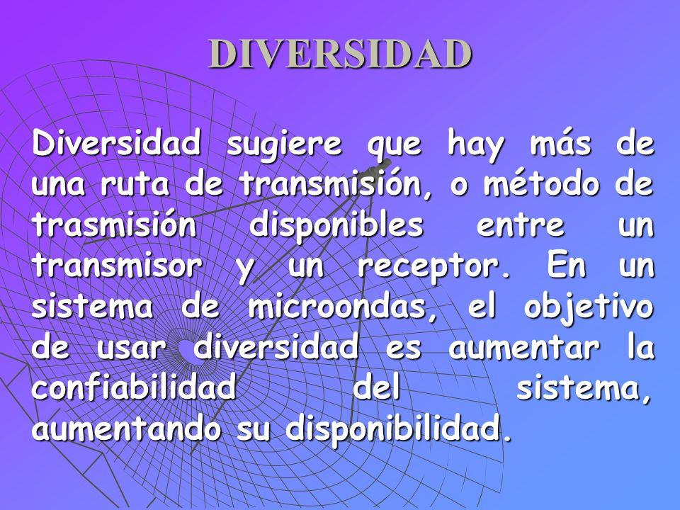 DIVERSIDAD Diversidad sugiere que hay más de una ruta de transmisión, o método de trasmisión disponibles entre un transmisor y un receptor. En un sist