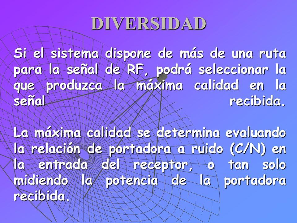 DIVERSIDAD Si el sistema dispone de más de una ruta para la señal de RF, podrá seleccionar la que produzca la máxima calidad en la señal recibida. La
