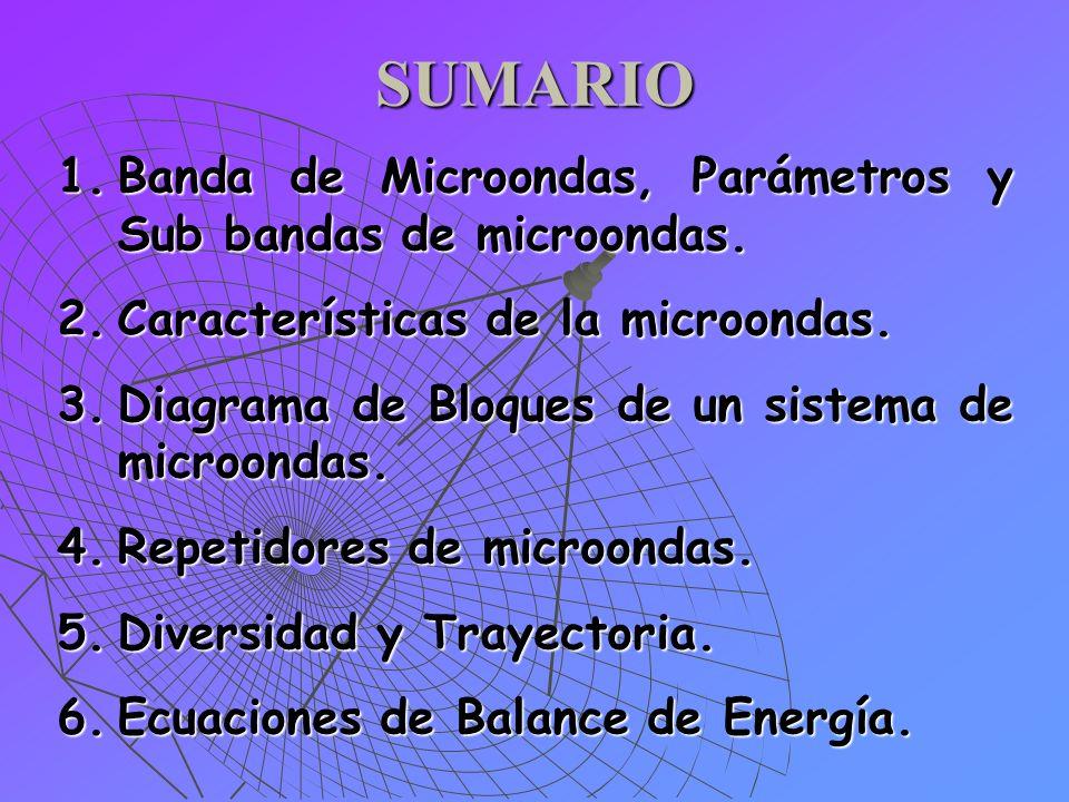 SUMARIO 1.Banda de Microondas, Parámetros y Sub bandas de microondas. 2.Características de la microondas. 3.Diagrama de Bloques de un sistema de micro