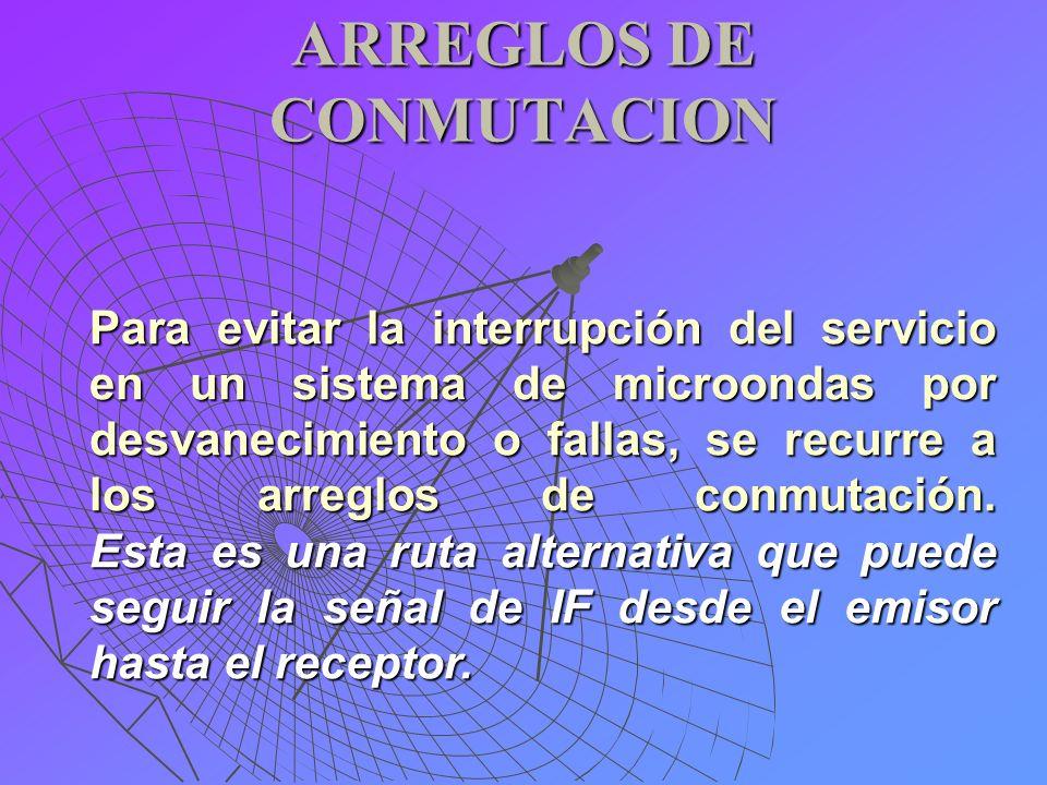 ARREGLOS DE CONMUTACION Para evitar la interrupción del servicio en un sistema de microondas por desvanecimiento o fallas, se recurre a los arreglos d