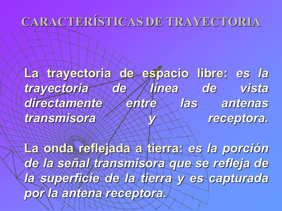 La trayectoria de espacio libre: libre: es la trayectoria de línea de vista directamente entre las antenas transmisora y receptora. La onda reflejada