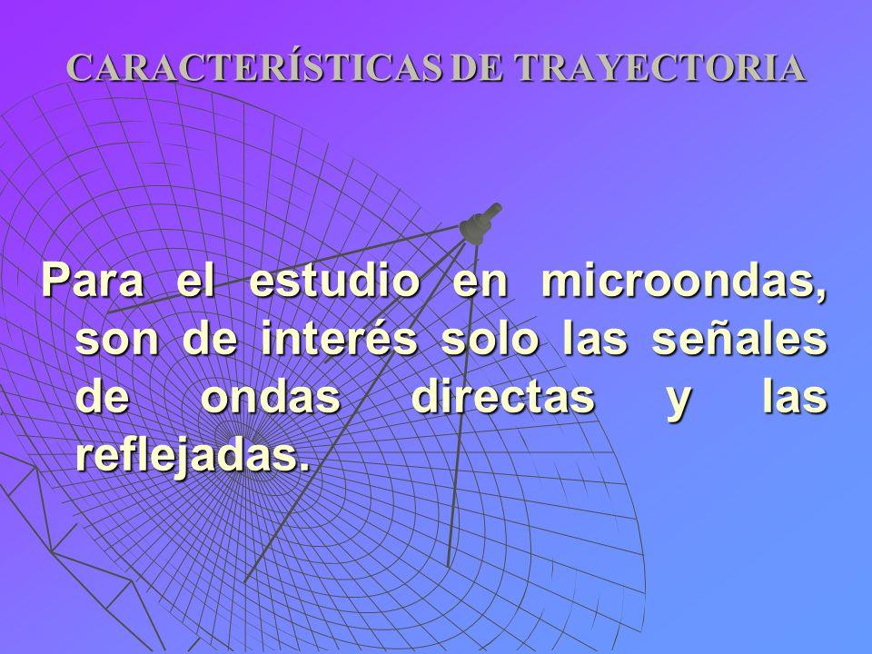 CARACTERÍSTICAS DE TRAYECTORIA Para el estudio en microondas, son de interés solo las señales de ondas directas y las reflejadas.