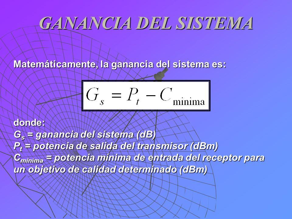 GANANCIA DEL SISTEMA Matemáticamente, la ganancia del sistema es: donde: G s = ganancia del sistema (dB) P t = potencia de salida del transmisor (dBm)