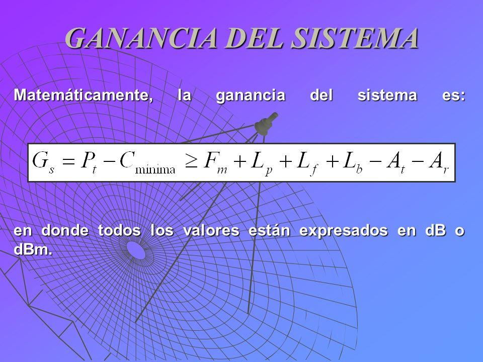 GANANCIA DEL SISTEMA Matemáticamente, la ganancia del sistema es: en donde todos los valores están expresados en dB o dBm.