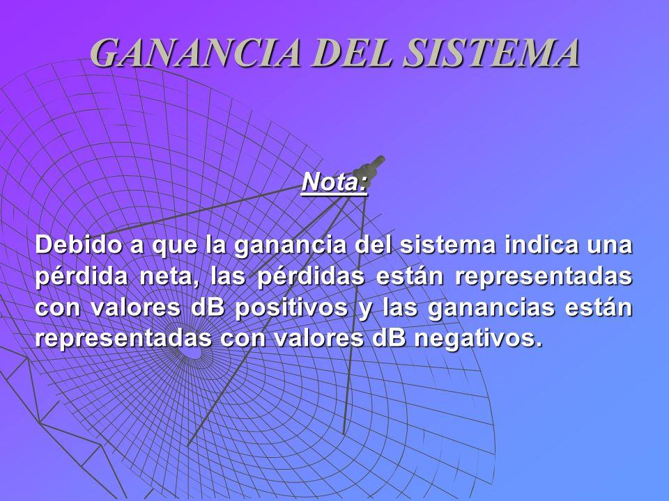 GANANCIA DEL SISTEMA Nota: Debido a que la ganancia del sistema indica una pérdida neta, las pérdidas están representadas con valores dB positivos y l